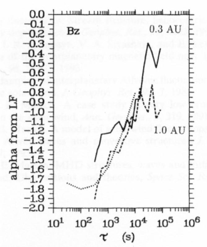 Figure 56: