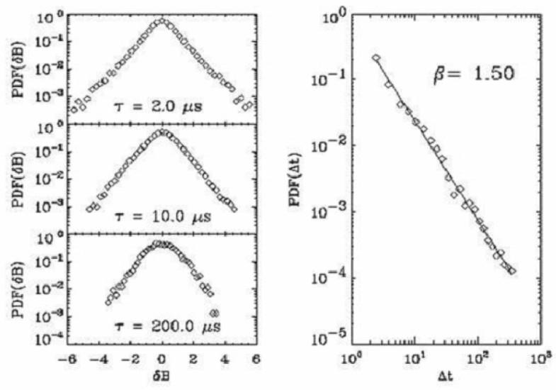 Figure 84: