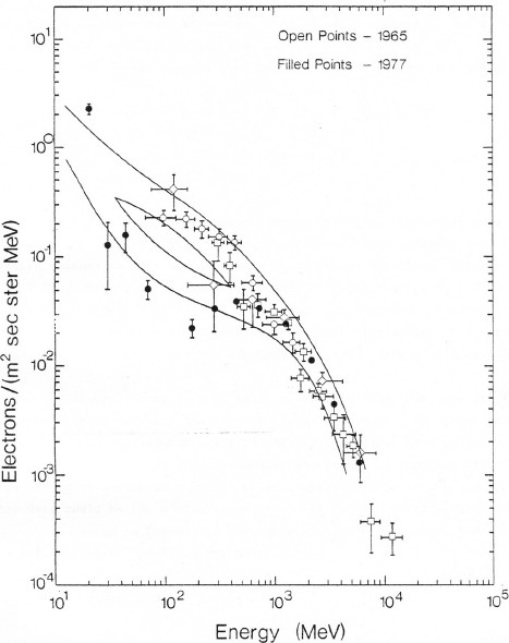 Figure 14: