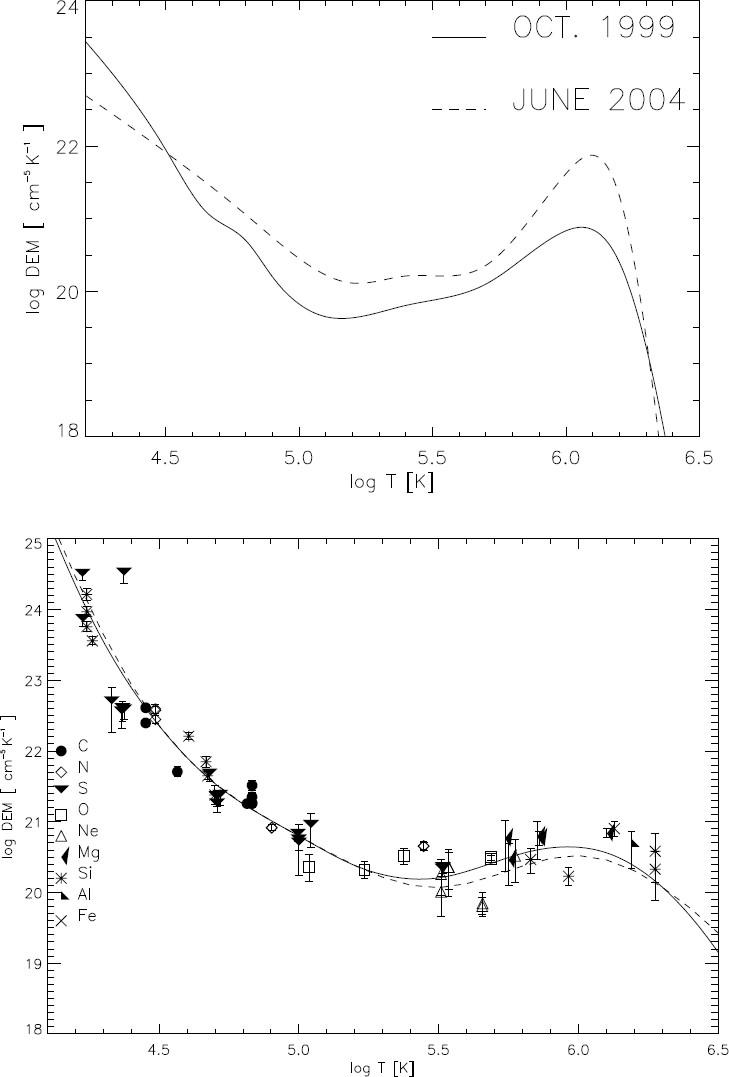 Solar Prominences: Observations | SpringerLink