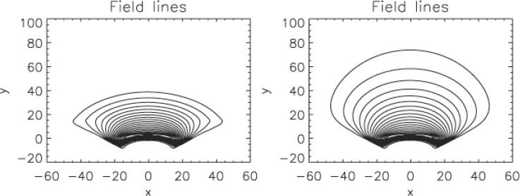 Figure 46:
