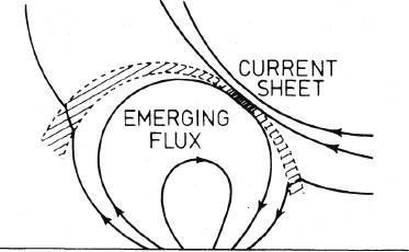 Figure 47:
