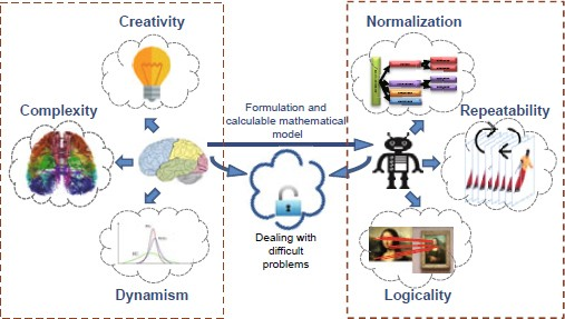 Hybrid-augmented intelligence: collaboration and cognition