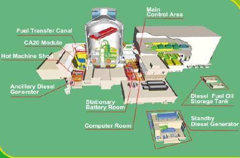 Generation III pressurized water reactors and China's