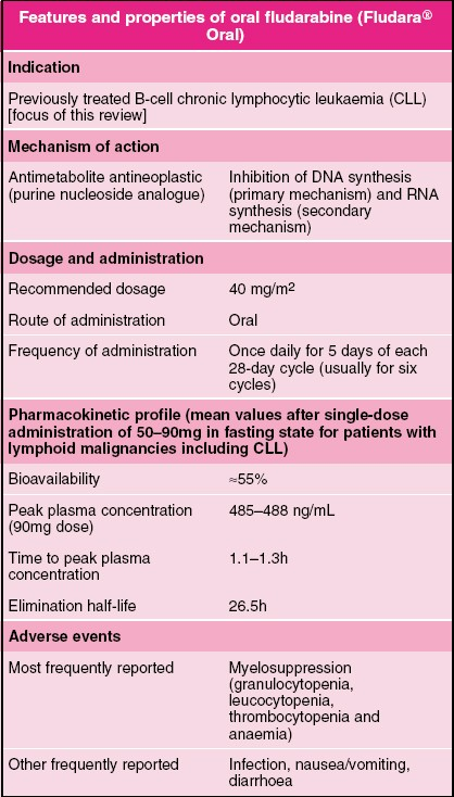 Oral Fludarabine | SpringerLink