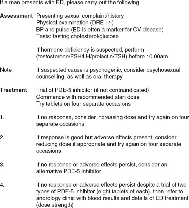 An Overview Of The Diagnosis And Treatment Of Erectile