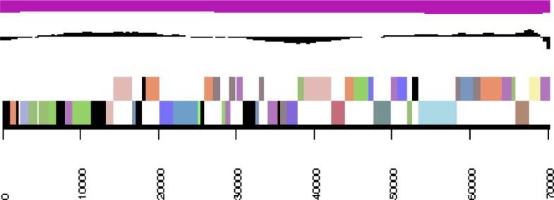 Figure 3d.