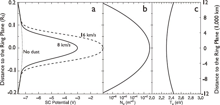 Fig. 4.