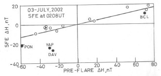 Fig. 20.