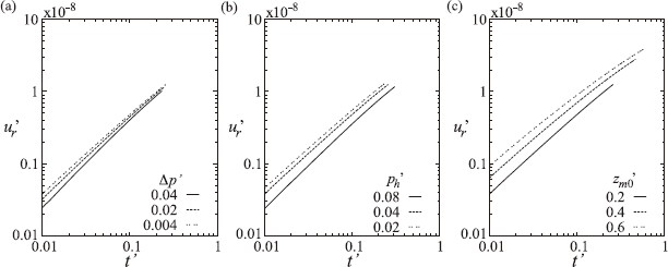 Fig. 11.