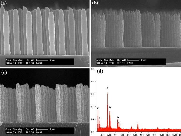 letter a in nature field emission of ito coated vertically aligned nanowire 9613