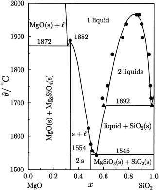 rubidiums-strontium dating ligning 25 dating 18 år gammel