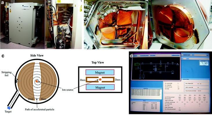 PET Radiochemistry and Radiopharmacy | SpringerLink