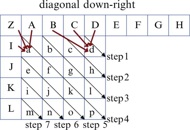 Design and Implementation of H 264/AVC Decoder   SpringerLink