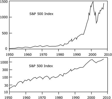 A Short History Of Booms, Bubbles, And Busts | SpringerLink