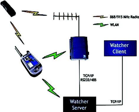 Mine Communication Technique   SpringerLink