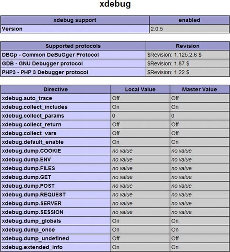 Using Development Tools   SpringerLink