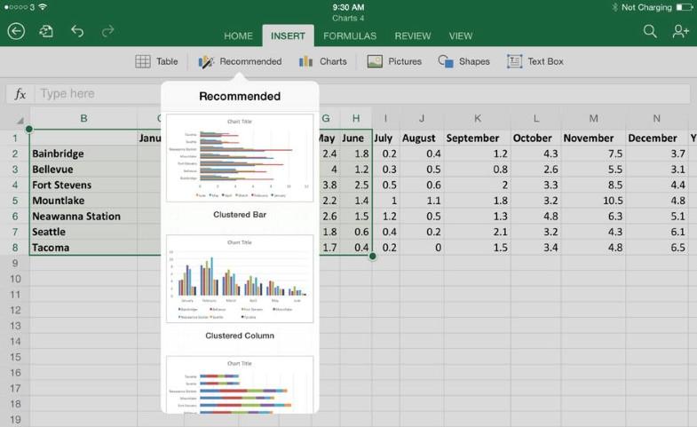 Creating Effective Charts   SpringerLink
