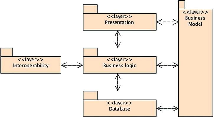 Enterprise JavaBeans   SpringerLink