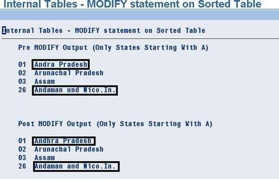 Internal Tables   SpringerLink