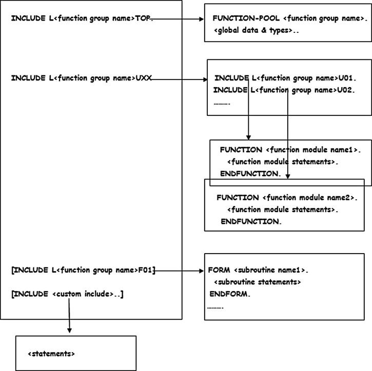Modularization | SpringerLink