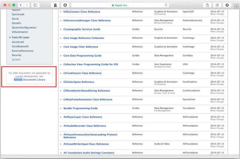 Welcome to iOS Media App Development   SpringerLink