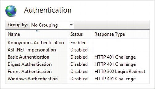 HTTP STATUS 401 AUTHENTICATION FAILED TICKET NOT RECOGNIZED