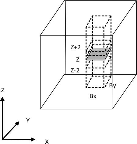 Figure 11-4.