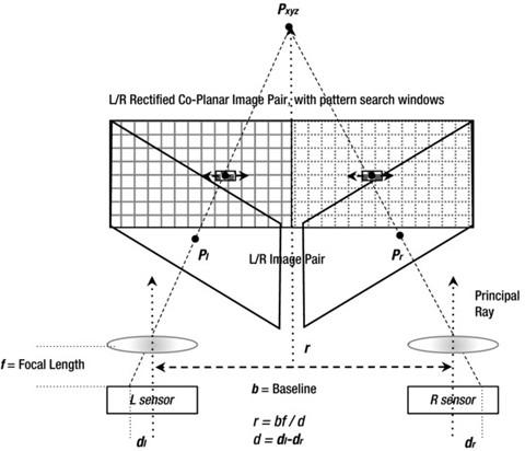 Figure 1-10.