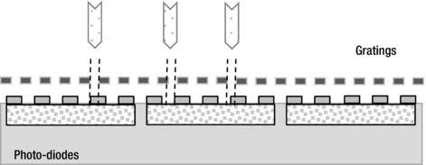 Figure 1-12.