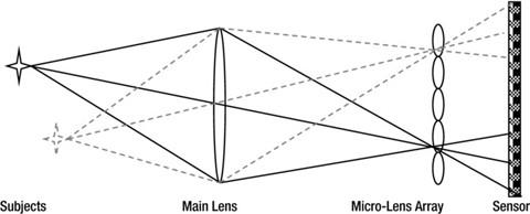 Figure 1-16.