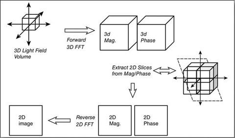 Figure 1-17.