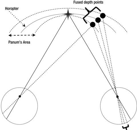 Figure 1-18.