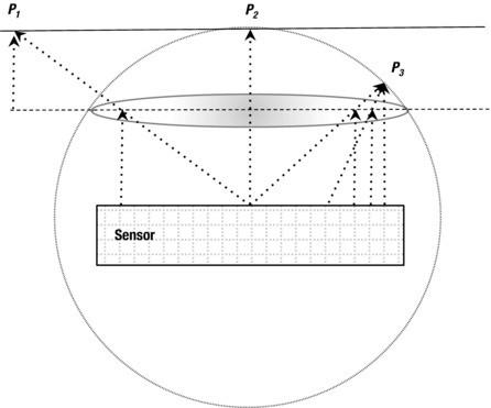 Figure 1-19.