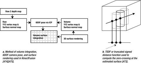 Figure 1-21.
