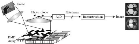 Figure 1-7.