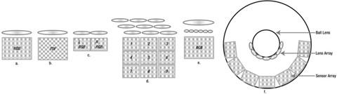 Figure 1-9.