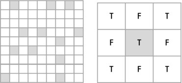 Figure 2-11.