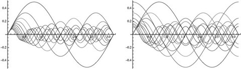 Figure 2-14.