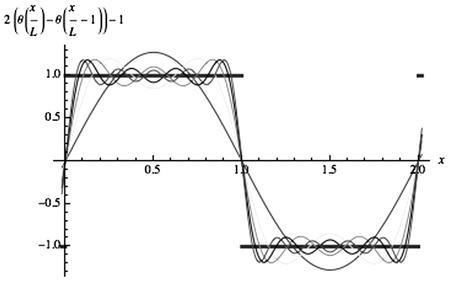 Figure 2-15.