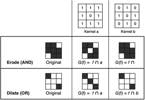 Figure 2-17.