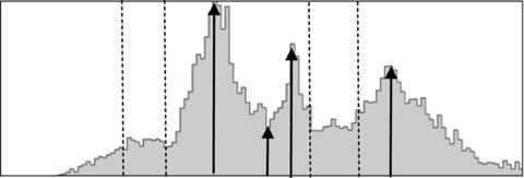 Figure 2-21.