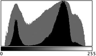 Figure 3-1.