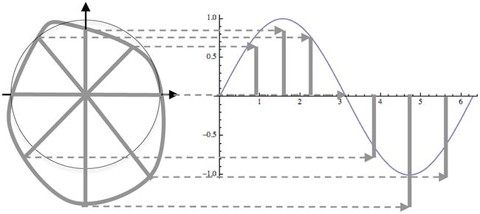 Figure 3-20.