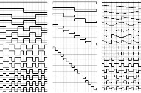 Figure 3-21.