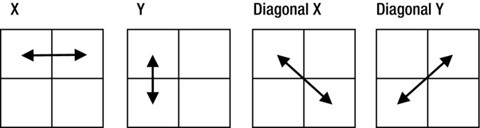 Figure 3-4.