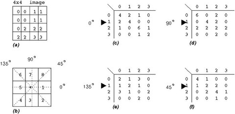 Figure 3-5.