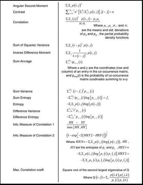 Figure 3-6.
