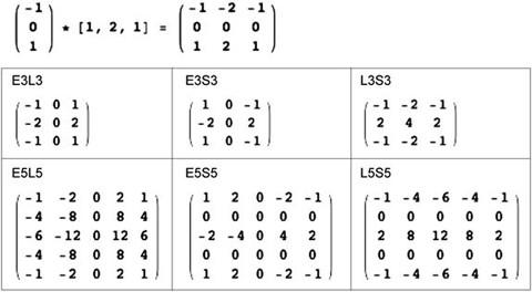 Figure 3-9.