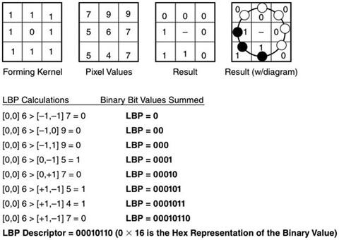 Figure 6-10.